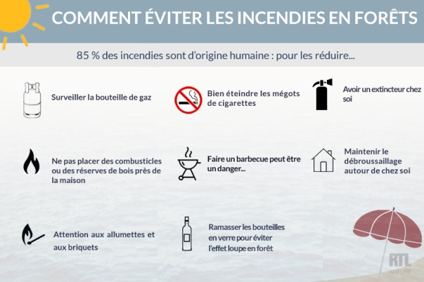 7784189324_comment-eviter-les-incendies-en-foret